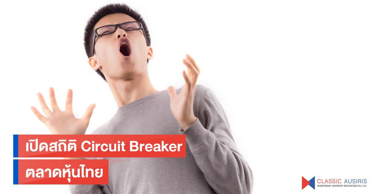 เปิดสถิติ Circuit Breaker ตลาดหุ้นไทย